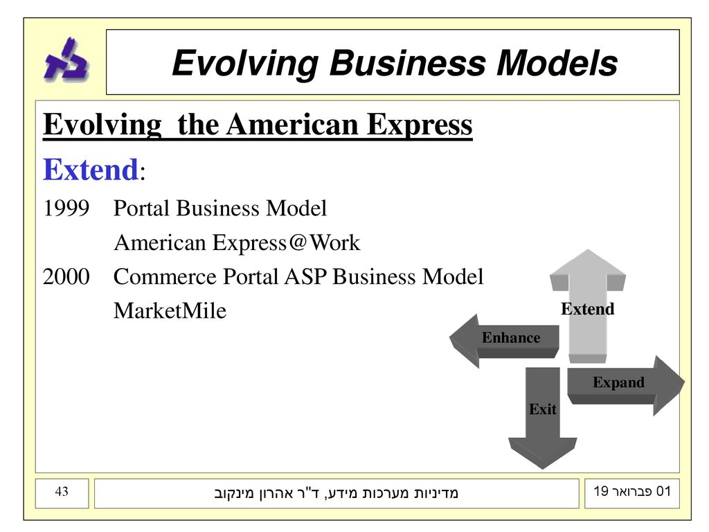 Evolving Business Models