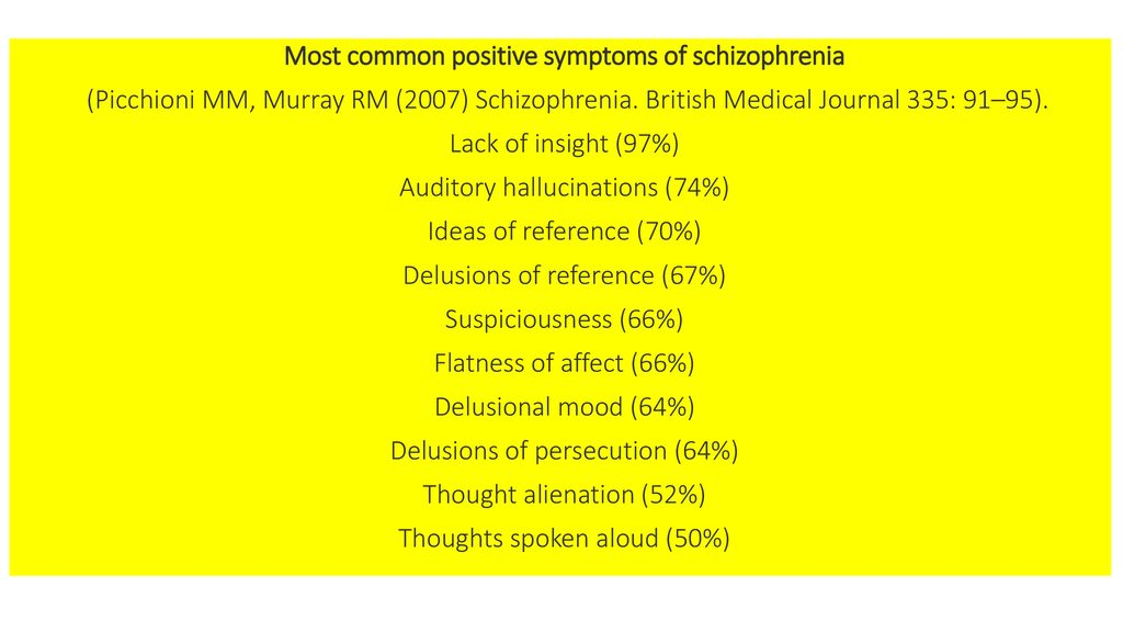 Most common positive symptoms of schizophrenia